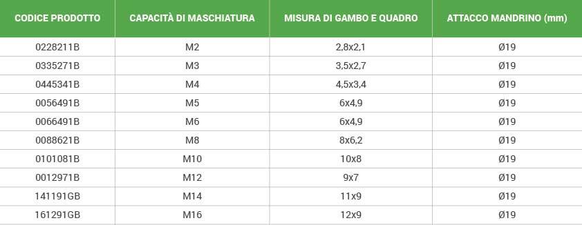 1-BUSSOLA-PORTA-MASCHIO-CON-FRIZIONE-REGISTRABILE-G1