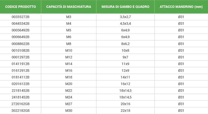 2-BUSSOLA-PORTA-MASCHIO-CON-FRIZIONE-REGISTRABILE-G2