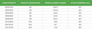3-BUSSOLA-PORTA-MASCHIO-CON-FRIZIONE-REGISTRABILE-G3