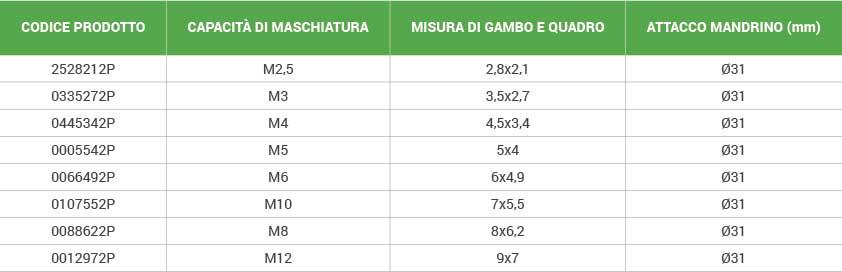 5-PINZA-PORTA-MASCHIO-A-CAMBIO-RAPIDO-ERF25