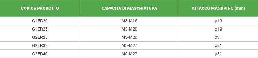 6-MANDRINO-PORTA-PINZE-ER20-ER25-ER32-ER40