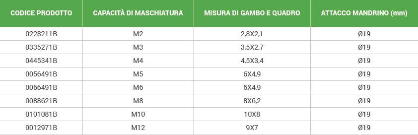 PKD-PKT-BUSSOLA-PORTA-MASCHIO-CON-FRIZIONE-REGISTRABILE-G1-2